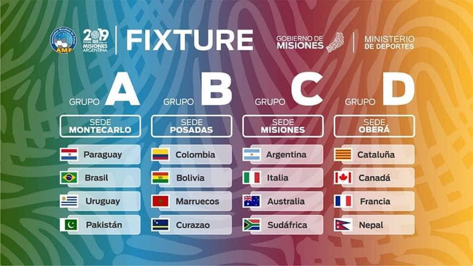tirage au sort mondial 2019 argentine