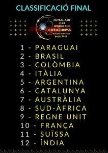 classement final mondial c 13 amf